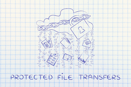 binary file: protected file transfers: locked up cloud with different types of documents and binary code rain Stock Photo