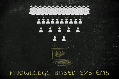 systems thinking: knowledge bases systems: crowd of people sharing knowledge online and computer with electonic brain collecting it all Stock Photo