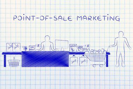 poin-of-sale marketing: de klant met boodschappenwagentje en producten staan ??door caissière van een winkel
