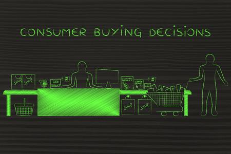beslissingen over het kopen van consumenten: klant met winkelwagentje en producten die bij de kassier van een winkel staan