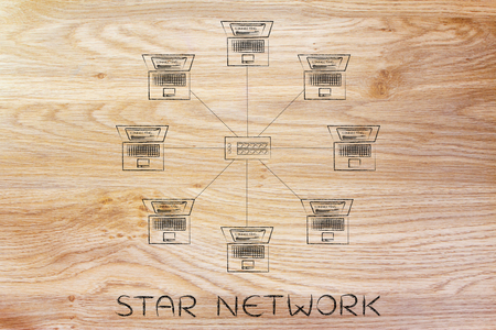 network topology: star network: computers and hub in a star network structure