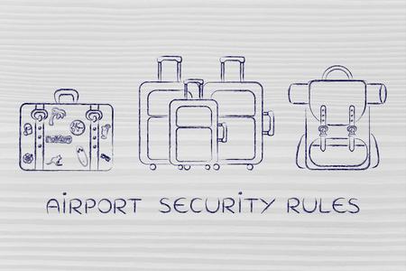 alumnos en clase: normas de seguridad del aeropuerto: ilustraci�n de los diferentes tipos de bolsas de viaje