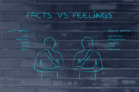 objectivity: facts vs feelings: people looking towards opposite directions with captions left and right brain and detailed functional descriptions