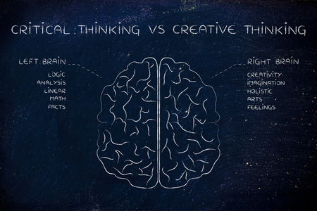 reasoning: critical thinking vs creative thinking: flat illustration of a brain with left and right caption and detailed function descriptions Stock Photo