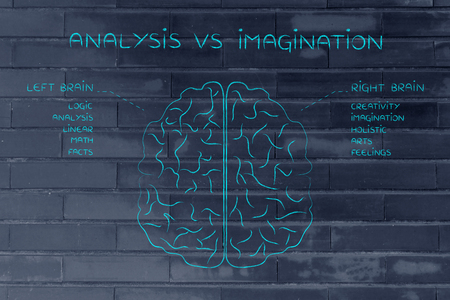 objectivity: analysis vs imagination: flat illustration of a brain with left and right caption and detailed function descriptions Stock Photo