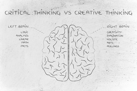objectivity: critical thinking vs creative thinking: flat illustration of a brain with left and right caption and detailed function descriptions Stock Photo