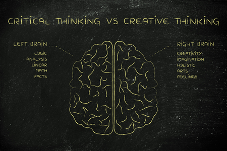 brain function: critical thinking vs creative thinking: flat illustration of a brain with left and right caption and detailed function descriptions Stock Photo