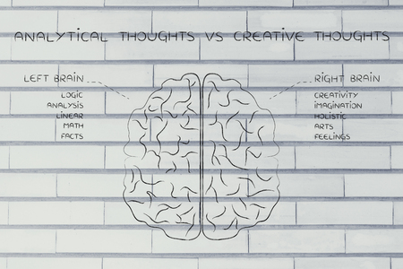 objectivity: analytical thoughts vs creative thoughts: flat illustration of a brain with left and right caption and detailed function descriptions