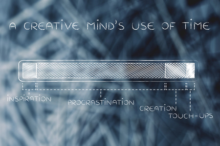 objectivity: a creative minds use of time: steps of the creation process with a long procrastination phase, funny progress bar