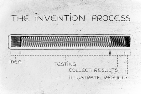 objectivity: the invention process: progress bar with a long testing phase
