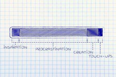 procrastination: steps of the creation proccess with a long procrastination phase, funny progress bar