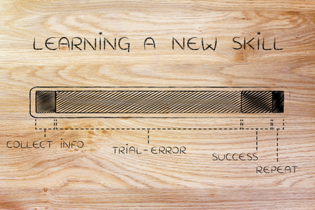 phase: new skills: steps of the learning and experimeting process with a long trial-error phase, funny progress bar