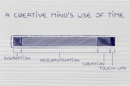 reasoning: a creative minds use of time: steps of the creation process with a long procrastination phase, funny progress bar