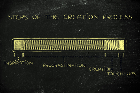 reasoning: steps of the creation procress: funny progress bar with a long procrastination phase Stock Photo