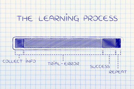 time critical: the learning process: progress bar with a long trial-error phase