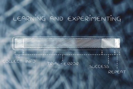 phase: steps of the learning and experimeting process with a long trial-error phase, funny progress bar