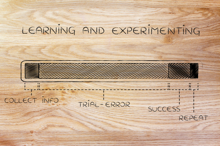 time critical: steps of the learning and experimeting proccess with a long trial-error phase, funny progress bar