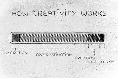 inventive: how creativity works: steps of the creation process with a long procrastination phase, funny progress bar