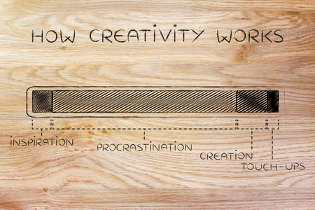 reasoning: how creativity works: steps of the creation process with a long procrastination phase, funny progress bar