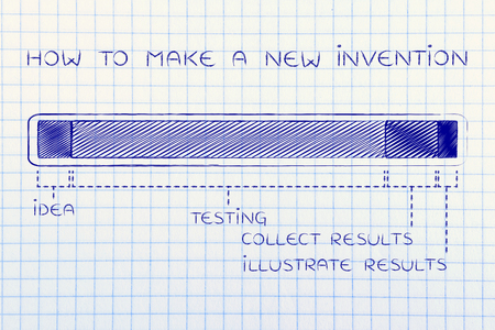 phase: how to make a new invention: steps on progress bar with a long testing phase Stock Photo
