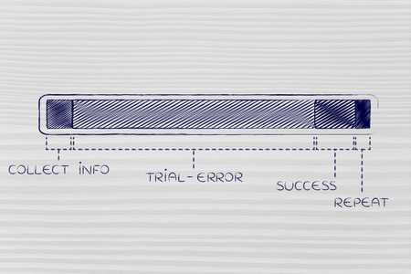 phase: steps of the learning process with a long trial-error phase, funny progress bar