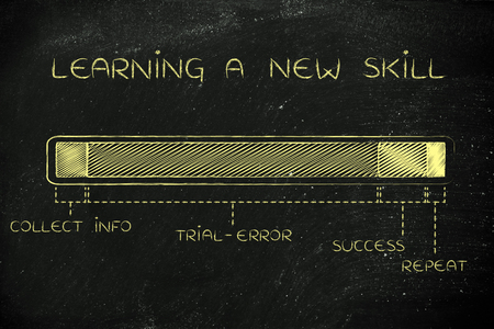 learning new skills: new skills: steps of the learning and experimeting process with a long trial-error phase, funny progress bar
