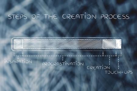 objectivity: steps of the creation procress: funny progress bar with a long procrastination phase Stock Photo