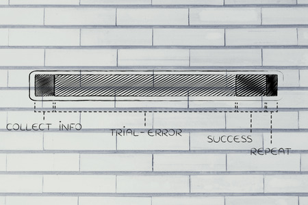 time critical: steps of the learning process with a long trial-error phase, funny progress bar