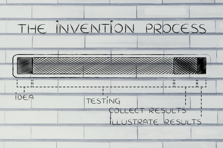 phase: the invention process: progress bar with a long testing phase