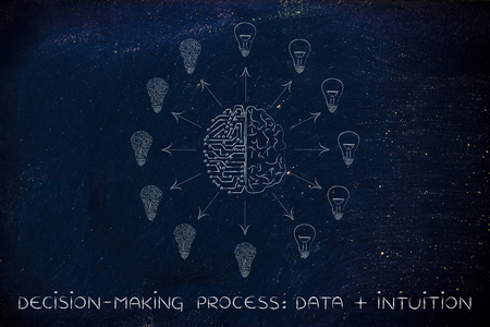 decisionmaking: decision-making processes data plus intuition: artificial intelligence and human brain surrounded by circuit and normal lightbulbs (ideas) with arrows pointing out