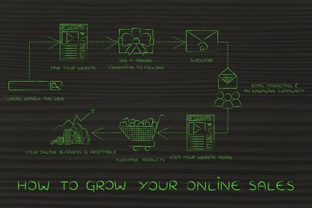freebie: how to grow your online sales, steps to increase your blogs traffic and build a business Stock Photo