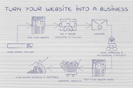 freebie: turn your website into a business, steps to get more followers and turn them into paying customers Stock Photo