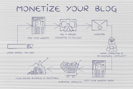 monetize: monetize your blog, steps to increase your websites traffic and reach more customers Stock Photo