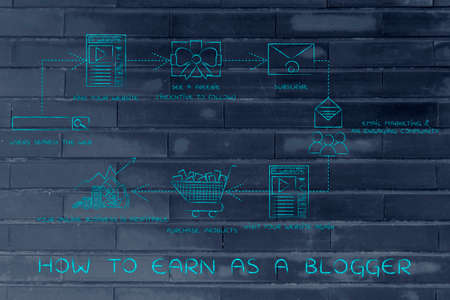 freebie: how to earn as a blogger, steps to increase your websites traffic and build a business Stock Photo