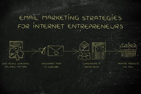 follower: emai marketing strategies for internet entrepreneurs: steps to earn new subscribers and grow an online business