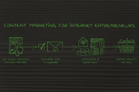 freebie: content marketing for internet entrepreneurs: steps to earn new subscribers and grow an online business