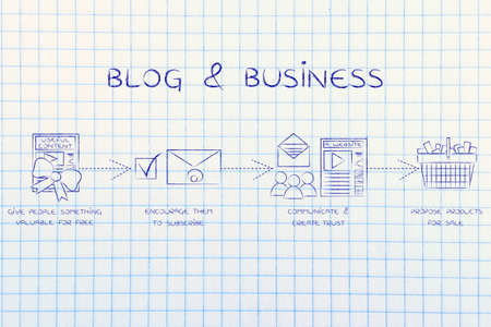 freebie: blog & business: steps to earn new subscribers and grow an online shop