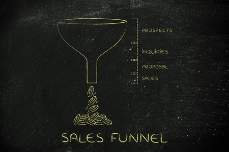 sales funnel generating coins, with Prospects Inquiries Proposal Sales captions Stock Photo