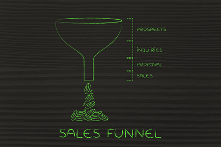 inquiries: sales funnel generating coins, with Prospects Inquiries Proposal Sales captions Stock Photo