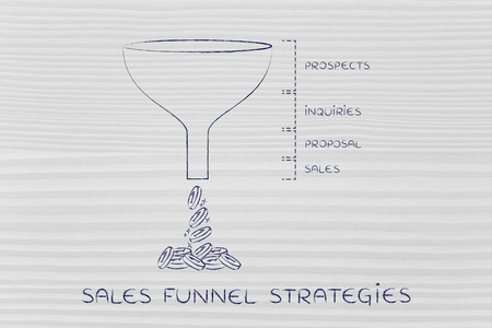 the prospects: sales funnel strategies: Prospects Inquiries Proposal Sales version with coins dropping out