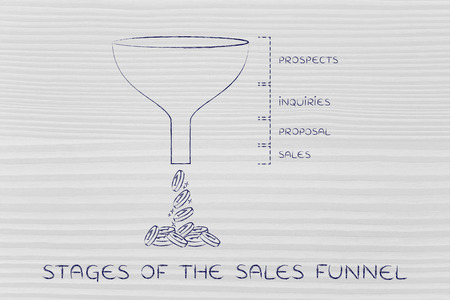 stages of the sales funnel: Prospects Inquiries Proposal Sales version with coins dropping out Stock Photo