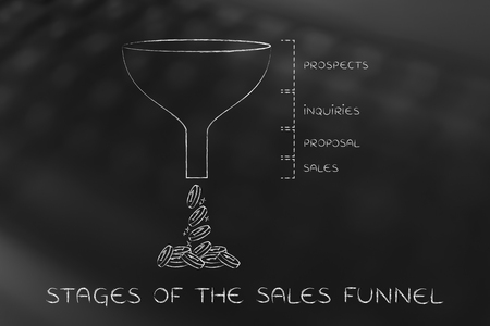 inquiries: stages of the sales funnel: Prospects Inquiries Proposal Sales version with coins dropping out Stock Photo