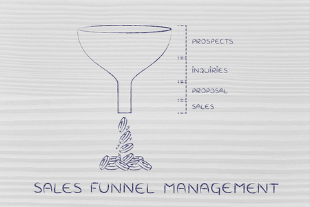 sales funnel management: Prospects Inquiries Proposal Sales version with coins dropping out