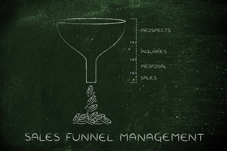 inquiries: sales funnel management: Prospects Inquiries Proposal Sales version with coins dropping out