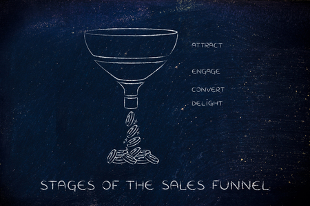 stages of the sales funnel, with Attract Engage Convert Delight split sections Stock Photo