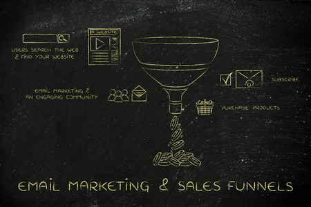 explained: email marketing & sales funnels, elements explained with icons and captions