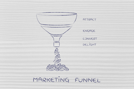 marketing funnel, with Attract Engage Convert Delight split sections Stock Photo