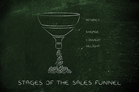 stages of the sales funnel, with Attract Engage Convert Delight split sections