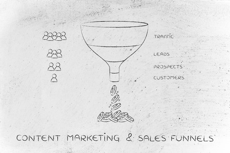 content marketing & sales funnel, with Traffic Leads Prospects Customers sections & icons of the amount of people in the target audience