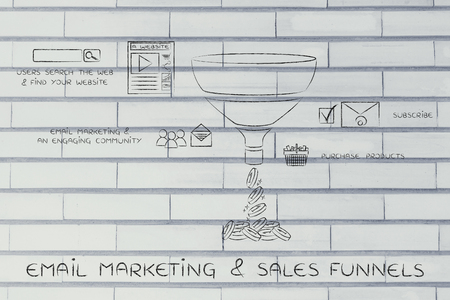 email marketing & sales funnels, elements explained with icons and captions